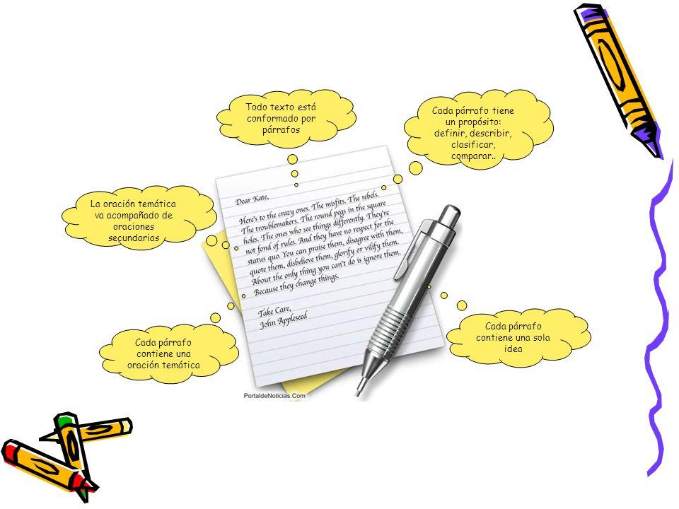 La oración temática va acompañado de oraciones secundarias Cada párrafo tiene un propósito: definir, describir, clasificar, comparar.. Cada párrafo co