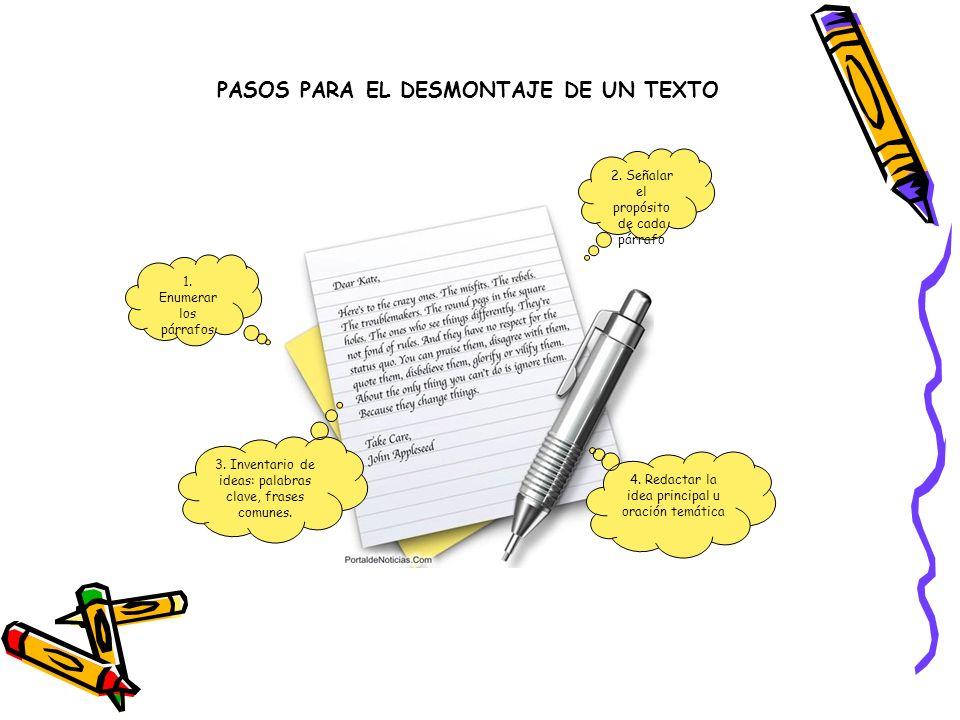 PASOS PARA EL DESMONTAJE DE UN TEXTO 2. Señalar el propósito de cada párrafo 1. Enumerar los párrafos 3. Inventario de ideas: palabras clave, frases c