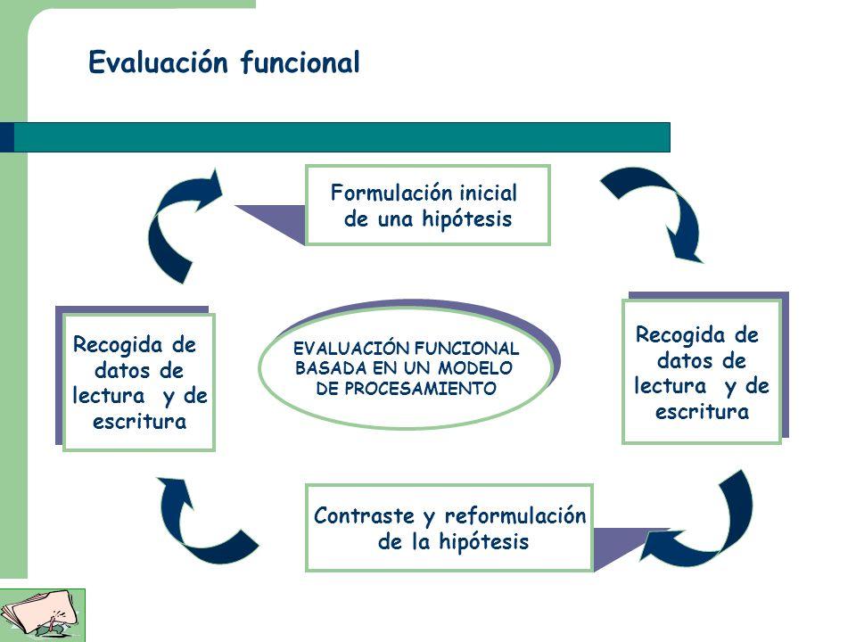 Evaluación de los procesos lectores (PROLEC SE) (Ramos, Cuetos) Consta de seis tareas destinadas a medir todos los procesos cognitivos que intervienen