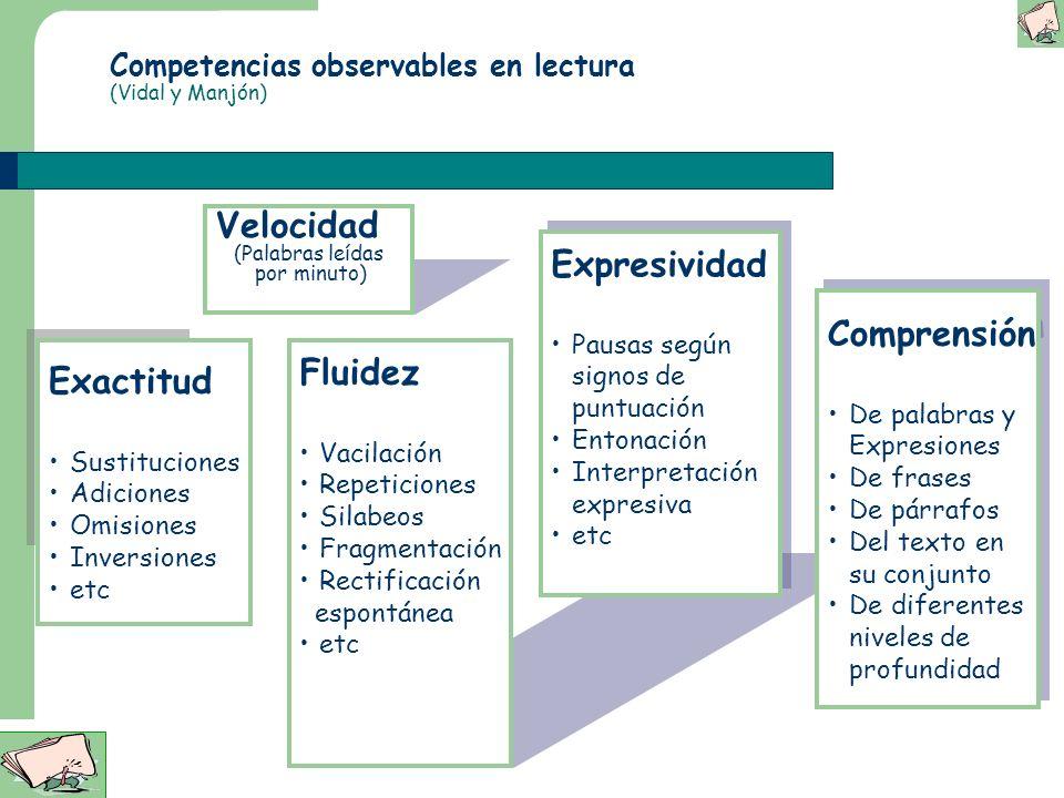 Evaluación funcional EVALUACIÓN FUNCIONAL BASADA EN UN MODELO DE PROCESAMIENTO EVALUACIÓN FUNCIONAL BASADA EN UN MODELO DE PROCESAMIENTO Formulación i