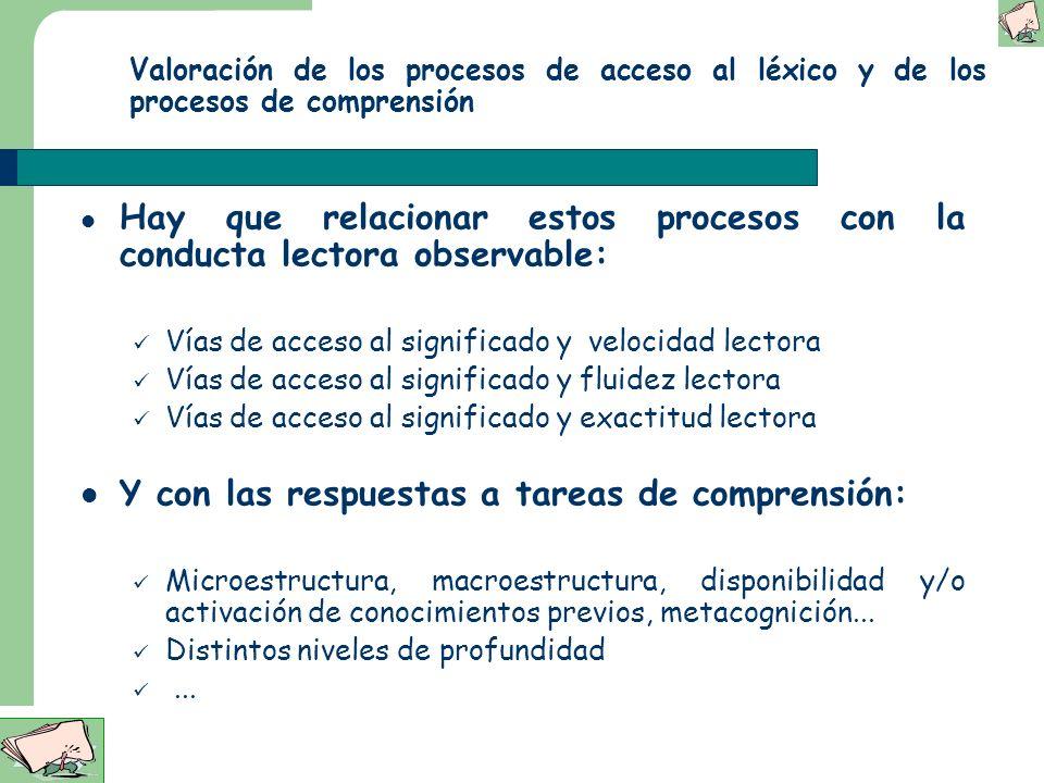 Competencias observables en lectura (Vidal y Manjón) Exactitud Sustituciones Adiciones Omisiones Inversiones etc Velocidad (Palabras leídas por minuto