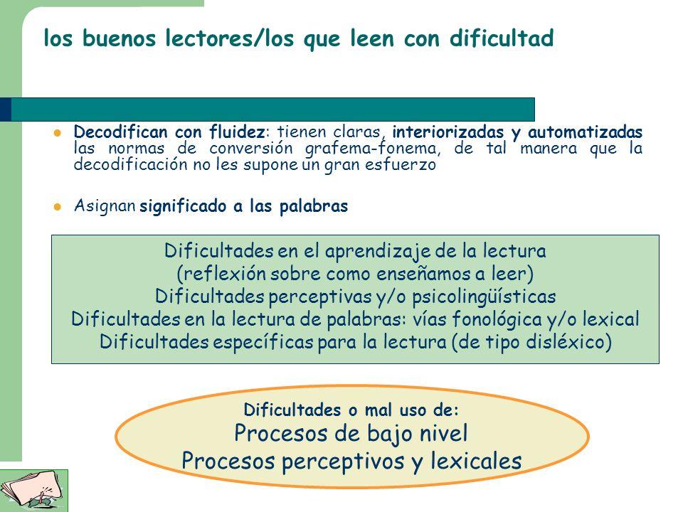 los buenos lectores/los que leen con dificultad Decodifican con fluidez: tienen claras, interiorizadas y automatizadas las normas de conversión grafema-fonema, de tal manera que la decodificación no les supone un gran esfuerzo Asignan significado a las palabras Dificultades en el aprendizaje de la lectura (reflexión sobre como enseñamos a leer) Dificultades perceptivas y/o psicolingüísticas Dificultades en la lectura de palabras: vías fonológica y/o lexical Dificultades específicas para la lectura (de tipo disléxico) Dificultades o mal uso de: Procesos de bajo nivel Procesos perceptivos y lexicales