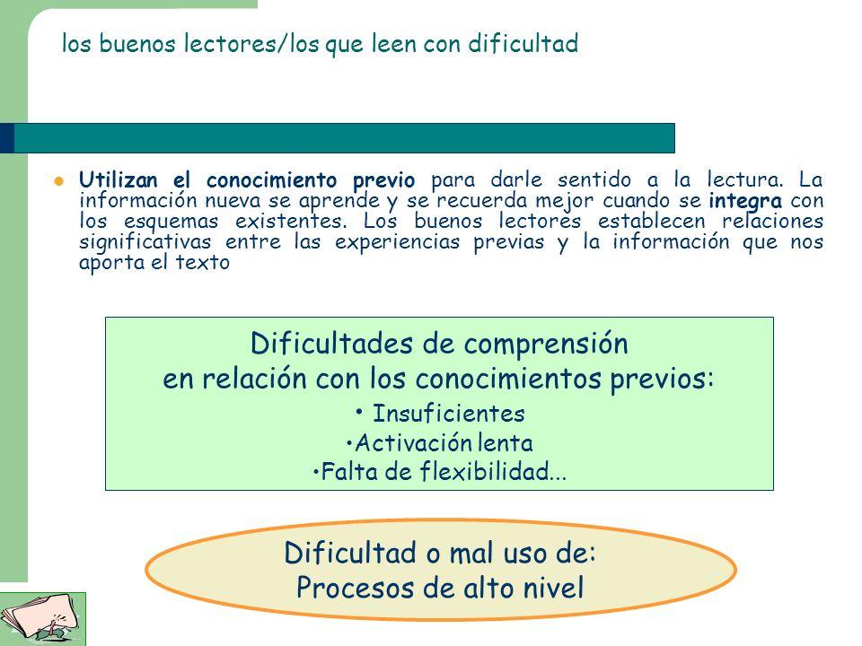los buenos lectores/los que leen con dificultad Dificultades de comprensión: En el tratamiento de la información del texto Microestructura Macroestruc