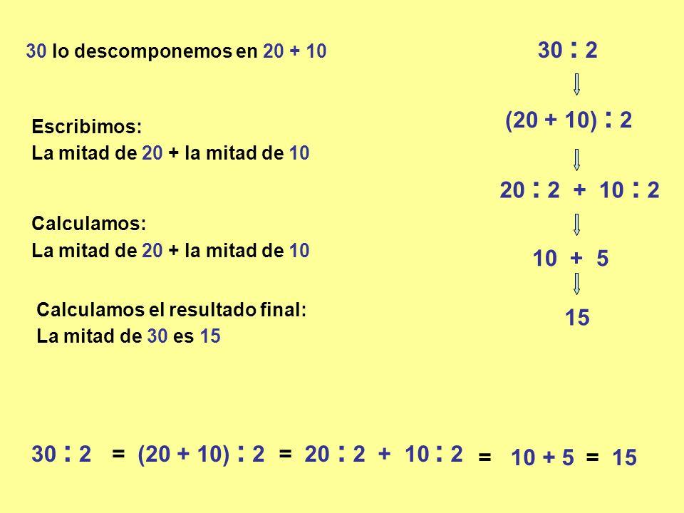 30 : 2 30 lo descomponemos en 20 + 10 (20 + 10) : 2 20 : 2 + 10 : 2 10 + 5 La mitad de 30 es 15 15 30 : 2= (20 + 10) : 2= 20 : 2 + 10 : 2 = 10 + 5= 15