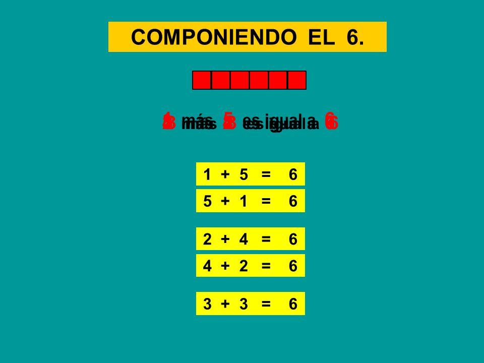 COMPONIENDO EL 6. 3 más 3 es igual a 6 3 + 3 = 6 1 más 5 es igual a 6 1 + 5 = 6 5 más 1 es igual a 6 5 + 1 = 6 2 + 4 = 6 2 más 4 es igual a 6 4 + 2 =