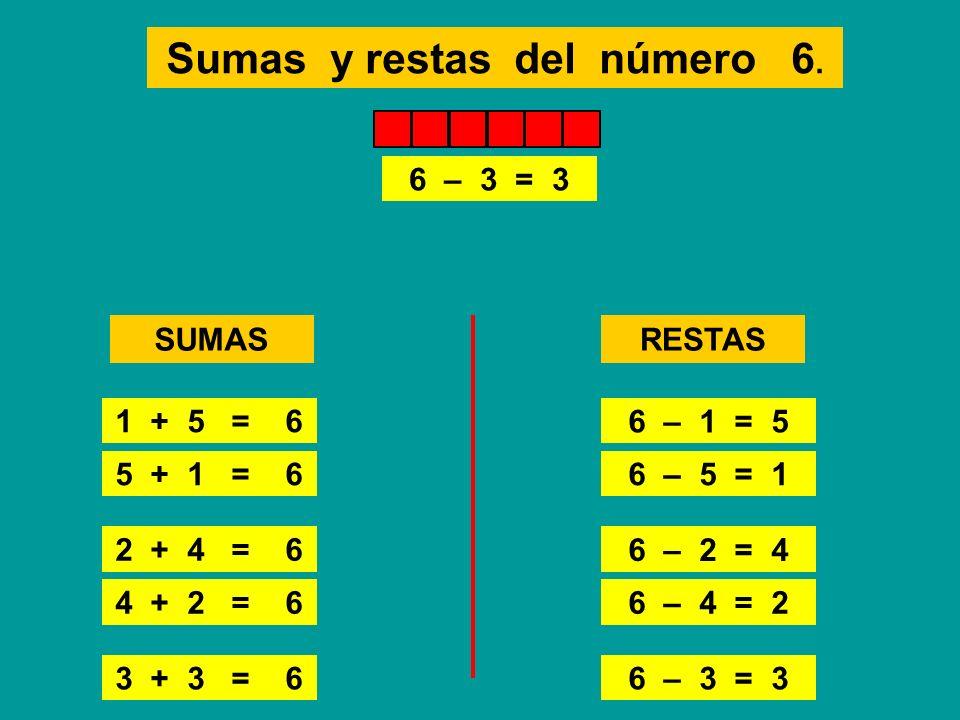 Sumas y restas del número 6. SUMASRESTAS 1 + 5 = 6 5 + 1 = 6 2 + 4 = 6 4 + 2 = 6 3 + 3 = 6 1 + 5 = 65 + 1 = 62 + 4 = 64 + 2 = 63 + 3 = 6 6 – 1 = 5 6 –