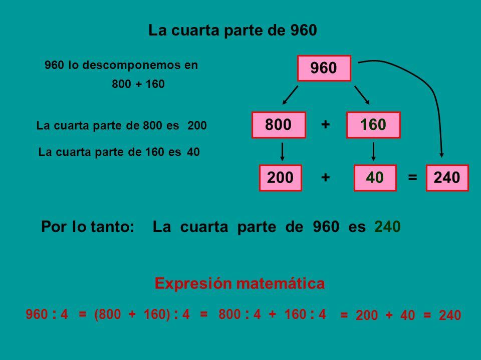 La cuarta parte de 960 960 960 lo descomponemos en 800160 + La cuarta parte de 800 es 200 La cuarta parte de 160 es 40 + = 240 La cuarta parte de 960