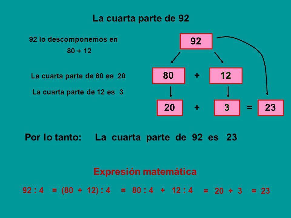 La cuarta parte de 108 108 108 lo descomponemos en 1008 + La cuarta parte de 100 es 25 La cuarta parte de 8 es 2 + = 27 La cuarta parte de 108 esPor lo tanto:27 108 : 4= (100 + 8) : 4= 100 : 4 + 8 : 4 = 25 + 2= 27 100 + 8 25 2 Expresión matemática