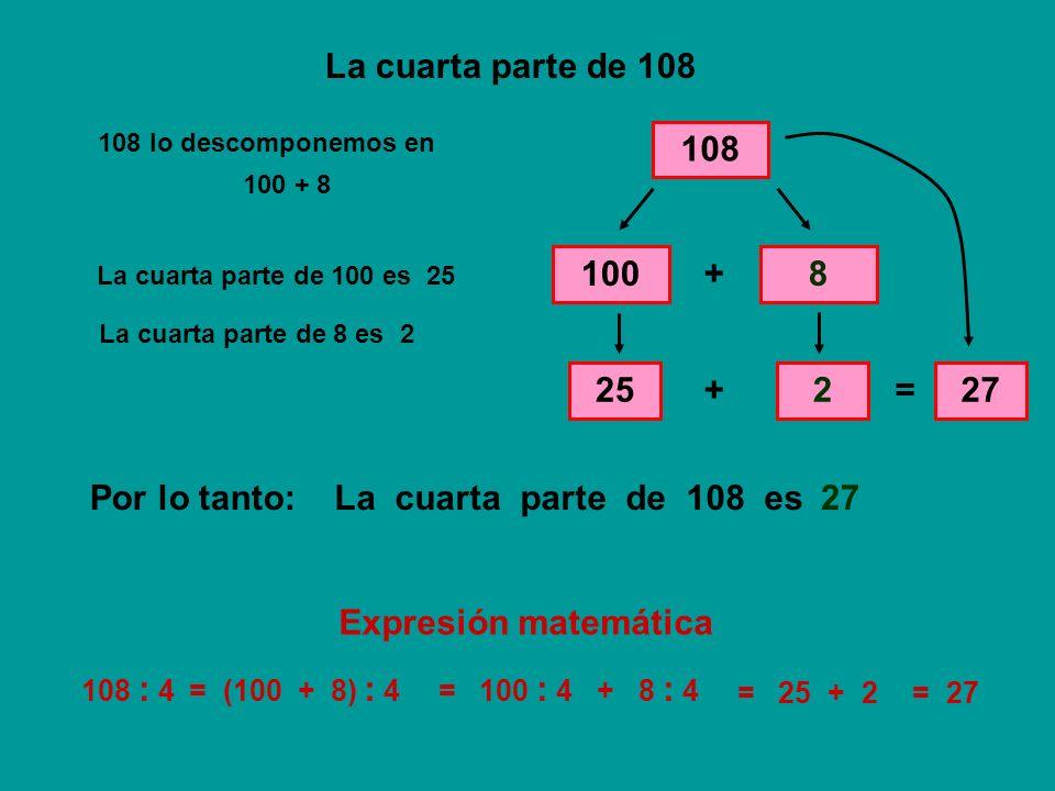 La cuarta parte de 108 108 108 lo descomponemos en 8028 + La cuarta parte de 80 es 20 La cuarta parte de 28 es 7 + = 27 La cuarta parte de 108 esPor lo tanto:27 108 : 4= (80 + 28) : 4= 80 : 4 + 28 : 4 = 20 + 7= 27 80 + 28 20 7 Expresión matemática
