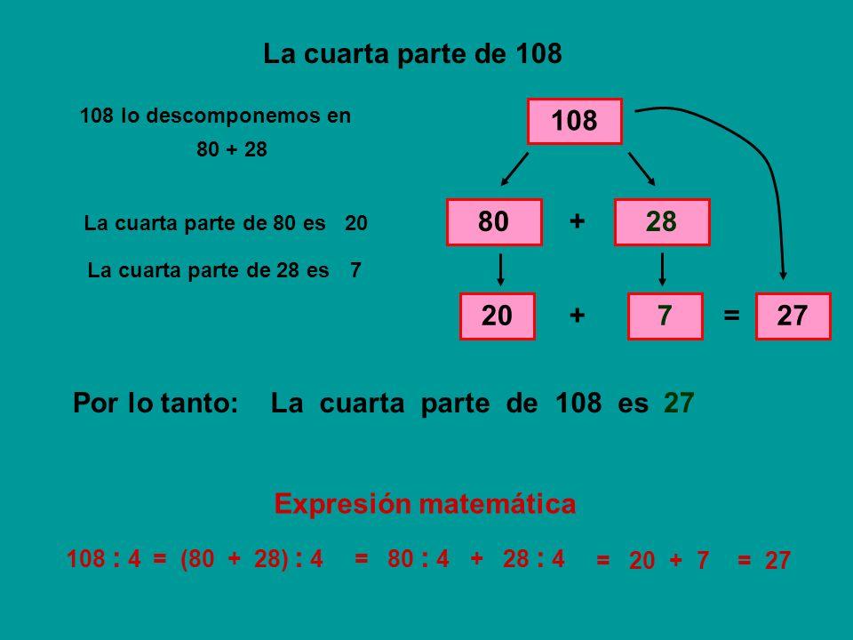 La cuarta parte de 108 108 108 lo descomponemos en 8028 + La cuarta parte de 80 es 20 La cuarta parte de 28 es 7 + = 27 La cuarta parte de 108 esPor l