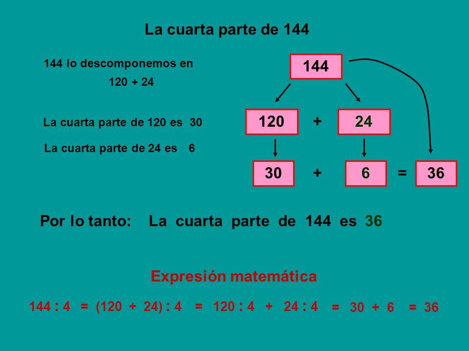 La cuarta parte de 144 144 144 lo descomponemos en 12024 + La cuarta parte de 120 es 30 La cuarta parte de 24 es 6 + = 36 La cuarta parte de 144 esPor