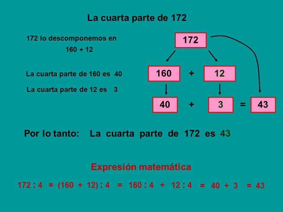 La cuarta parte de 340 340 340 lo descomponemos en 32020 + La cuarta parte de 320 es 80 La cuarta parte de 20 es 5 + = 85 La cuarta parte de 340 esPor lo tanto:85 340 : 4= (320 + 20) : 4= 320 : 4 + 20 : 4 = 80 + 5= 85 320 + 20 80 5 Expresión matemática