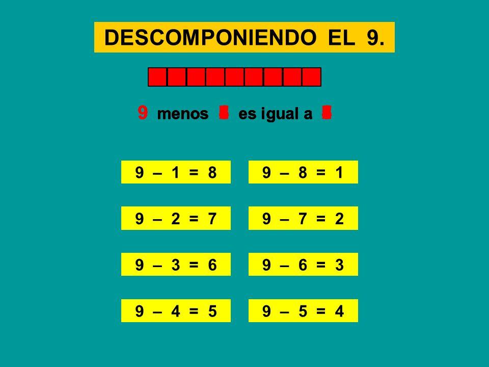DESCOMPONIENDO EL 9. 9 – 1 = 8 9 menos 1 es igual a 8 9 – 8 = 1 9 – 2 = 79 – 7 = 2 9 – 3 = 69 – 6 = 3 9 – 4 = 59 – 5 = 4 9 menos 5 es igual a 49 menos