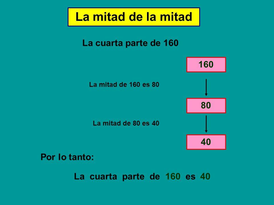 La mitad de la mitad La cuarta parte de 160 La mitad de 160 es 80 80 La mitad de 80 es 40 40 La cuarta parte de 160 es Por lo tanto: 40 160