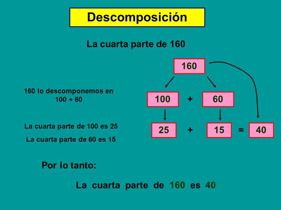 Descomposición La cuarta parte de 160 160 160 lo descomponemos en 100 + 60 10060 + La cuarta parte de 100 es 25 25 La cuarta parte de 60 es 15 15 + =
