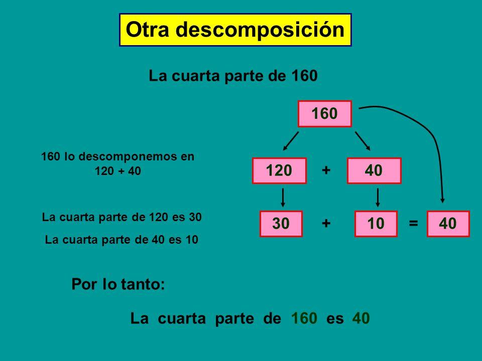 Otra descomposición La cuarta parte de 160 160 160 lo descomponemos en 120 + 40 12040 + La cuarta parte de 120 es 30 30 La cuarta parte de 40 es 10 10
