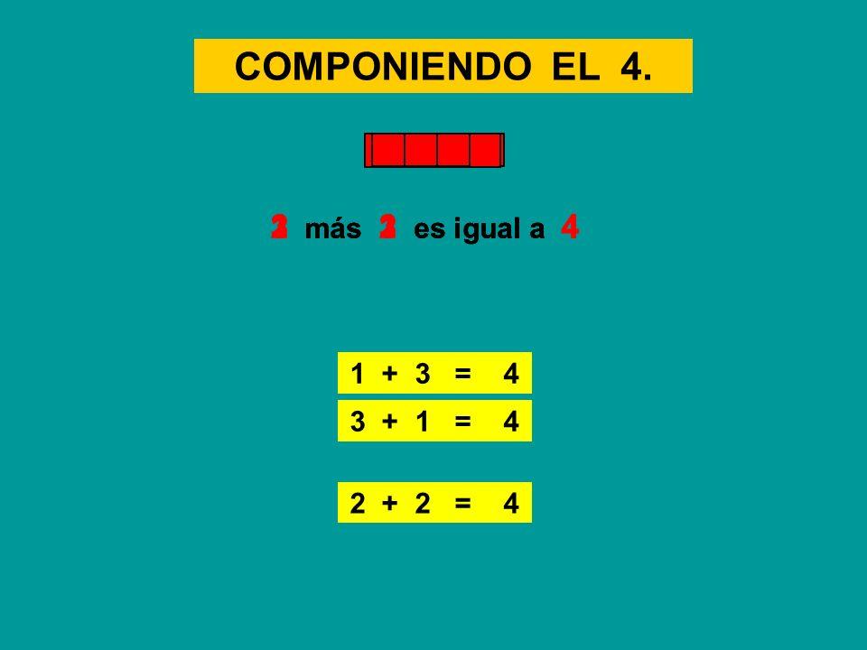 COMPONIENDO EL 4. 1 más 3 es igual a 4 1 + 3 = 4 3 más 1 es igual a 4 3 + 1 = 4 2 más 2 es igual a 4 2 + 2 = 4