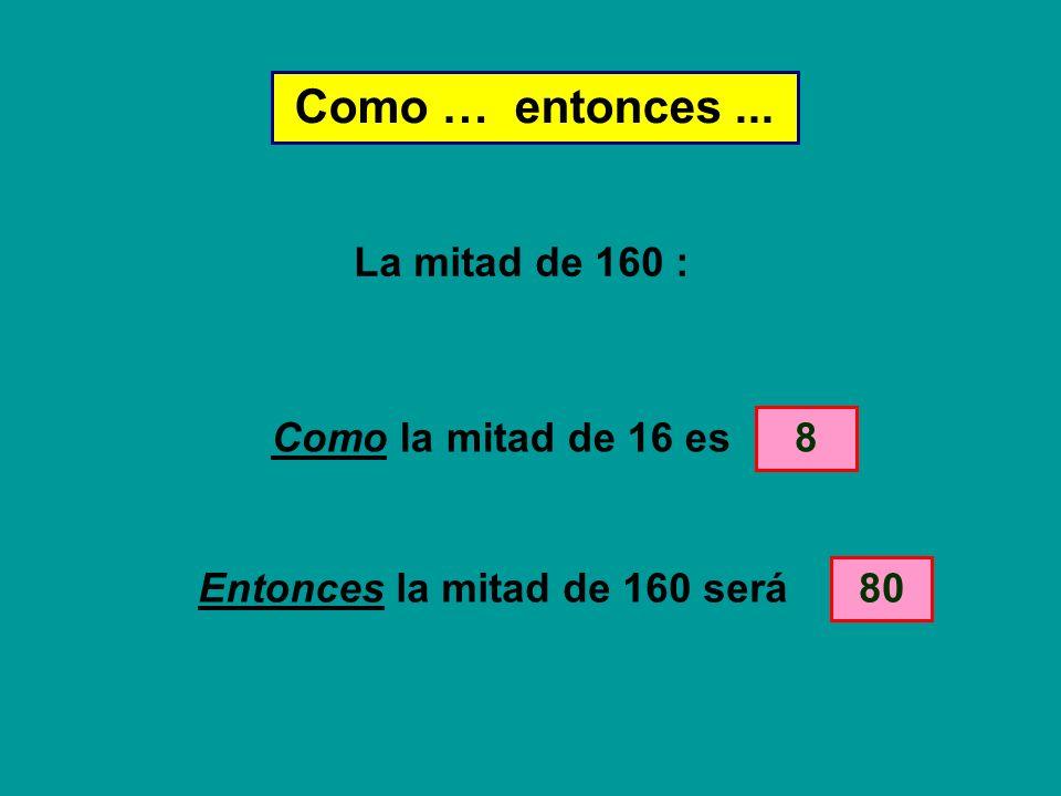 Como … entonces... Como la mitad de 16 es 80 8 Entonces la mitad de 160 será La mitad de 160 :
