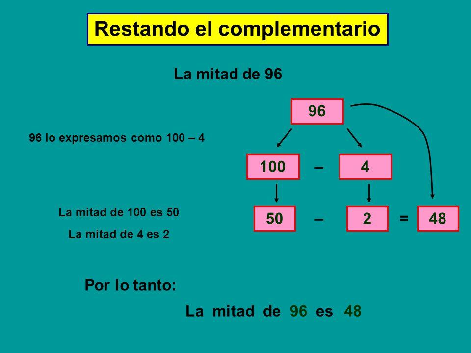 Restando el complementario La mitad de 96 96 96 lo expresamos como 100 – 4 1004 – La mitad de 100 es 50 50 La mitad de 4 es 2 2 – = 48 La mitad de 96