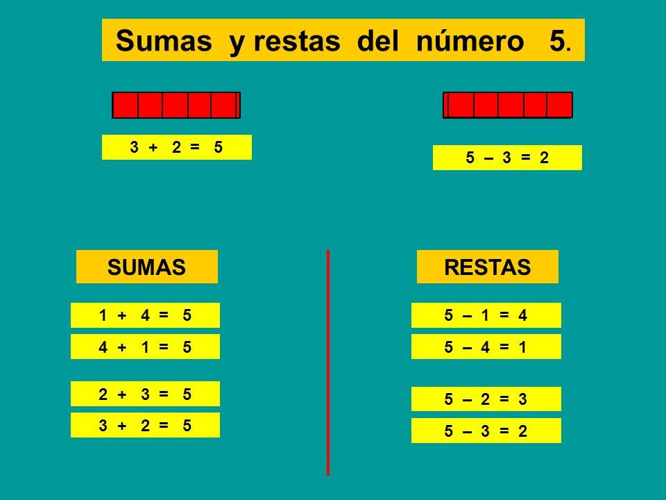 Sumas y restas del número 5. SUMAS 1 + 4 = 5 4 + 1 = 5 2 + 3 = 5 3 + 2 = 5 RESTAS 5 – 1 = 45 – 4 = 1 5 – 1 = 4 5 – 2 = 3 5 – 3 = 2