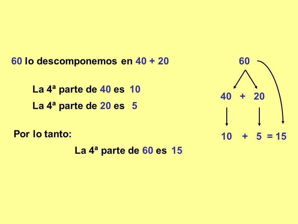 6060 lo descomponemos en 40 + 20 La 4ª parte de 40 es La 4ª parte de 20 es Por lo tanto: La 4ª parte de 60 es 15 10 + 5 40 + 20 10 5 = 15