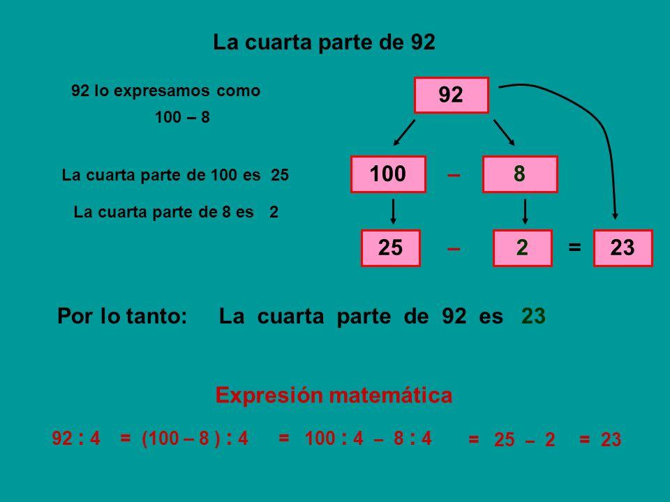La cuarta parte de 92 92 1008 – La cuarta parte de 100 es 25 La cuarta parte de 8 es 2 – = 23 La cuarta parte de 92 esPor lo tanto:23 92 : 4= (100 – 8