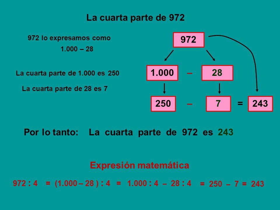 La cuarta parte de 760 760 80040 – La cuarta parte de 800 es 200 La cuarta parte de 40 es 10 – = 190 La cuarta parte de 760 esPor lo tanto:190 760 : 4= (800 – 40 ) : 4= 800 : 4 – 40 : 4 = 200 – 10= 190 800 – 40 200 10 Expresión matemática 760 lo expresamos como
