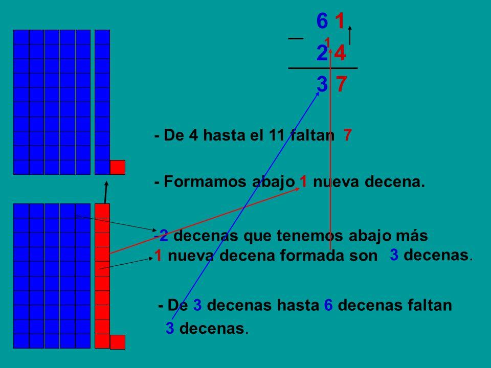 2 42 4 6 16 1 73 1 - De 4 hasta el 11 faltan7 - Formamos abajo 1 nueva decena. -2 decenas que tenemos abajo más 1 nueva decena formada son - De 3 dece