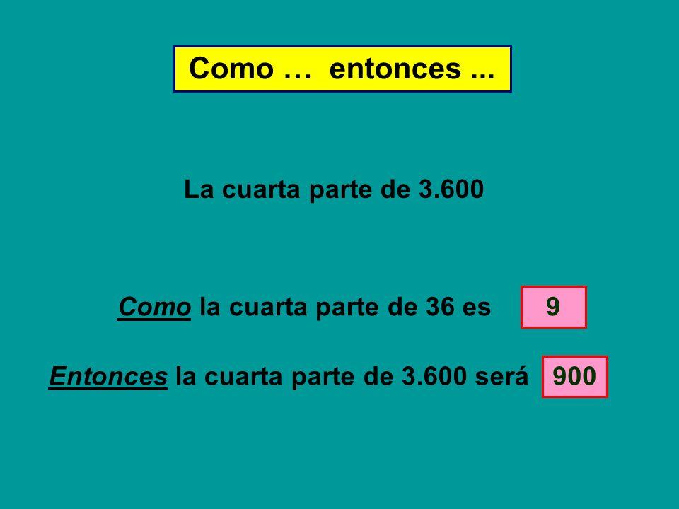 Como … entonces... Como la cuarta parte de 36 es 900 9 Entonces la cuarta parte de 3.600 será La cuarta parte de 3.600