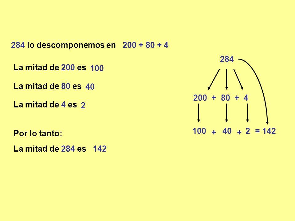 284 284 lo descomponemos en 200 + 80 + 4 La mitad de 80 es Por lo tanto: La mitad de 284 es 142 100 + 2 200 + 80 + 4 40 = 142 La mitad de 200 es 100 L