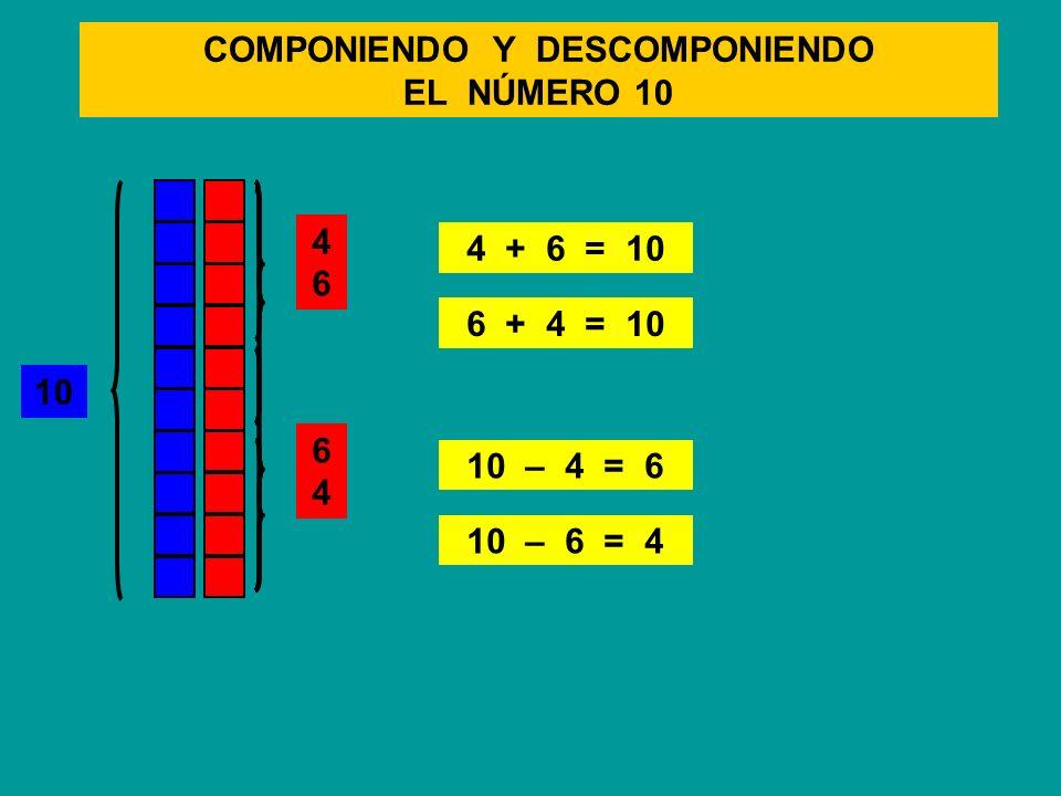 COMPONIENDO Y DESCOMPONIENDO EL NÚMERO 10 10 4 + 6 = 10 6 + 4 = 10 10 – 4 = 6 10 – 6 = 4 6 4 6 4 6 4 6 4