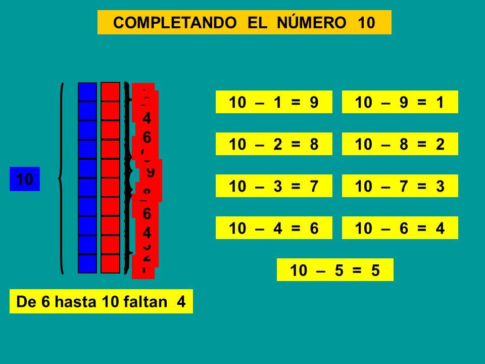 COMPLETANDO EL NÚMERO 10 10 10 – 1 = 9 1 9 5 5 10 – 9 = 1 10 – 2 = 810 – 8 = 2 10 – 3 = 710 – 7 = 3 10 – 4 = 6 10 – 5 = 5 10 – 6 = 4 De 9 hasta 10 fal