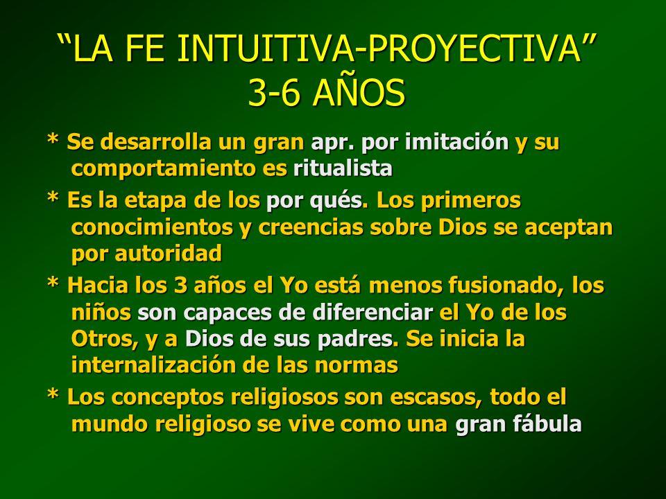 LA FE INTUITIVA-PROYECTIVA 3-6 AÑOS * La influencia familiar sigue siendo fundamental.