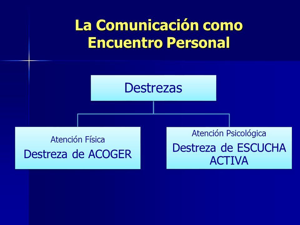 La Comunicación como Encuentro Personal Destrezas Atención Física Destreza de ACOGER Atención Psicológica Destreza de ESCUCHA ACTIVA