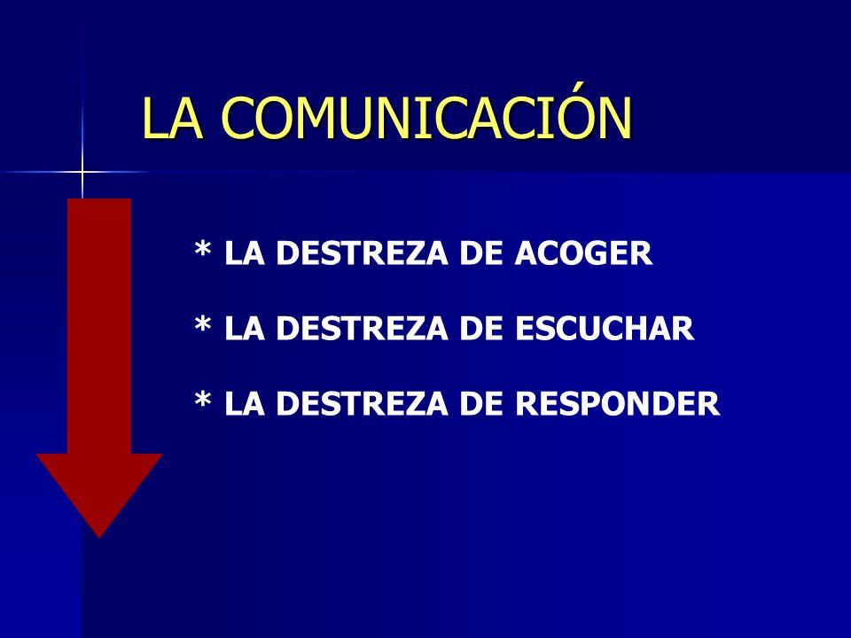 LA COMUNICACIÓN * LA DESTREZA DE ACOGER * LA DESTREZA DE ESCUCHAR * LA DESTREZA DE RESPONDER