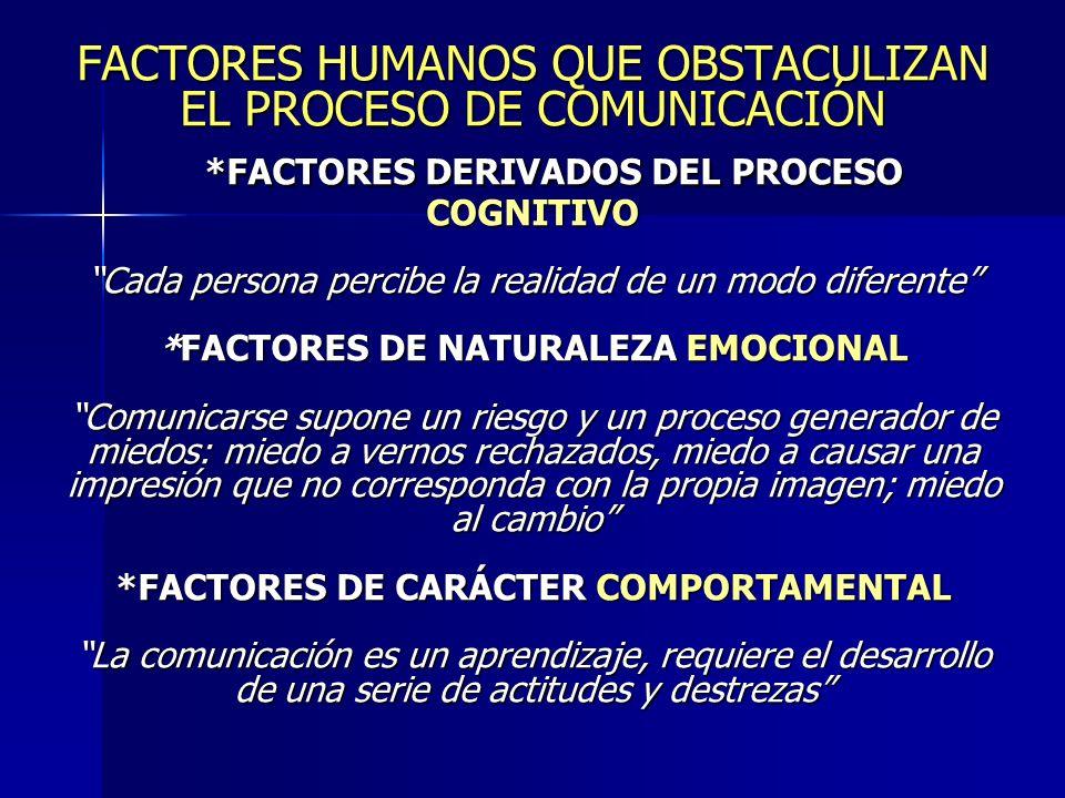 FACTORES HUMANOS QUE OBSTACULIZAN EL PROCESO DE COMUNICACIÓN *FACTORES DERIVADOS DEL PROCESO COGNITIVO Cada persona percibe la realidad de un modo dif