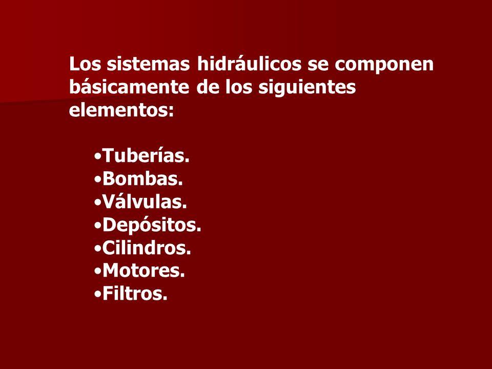 Los sistemas hidráulicos se componen básicamente de los siguientes elementos: Tuberías. Bombas. Válvulas. Depósitos. Cilindros. Motores. Filtros.