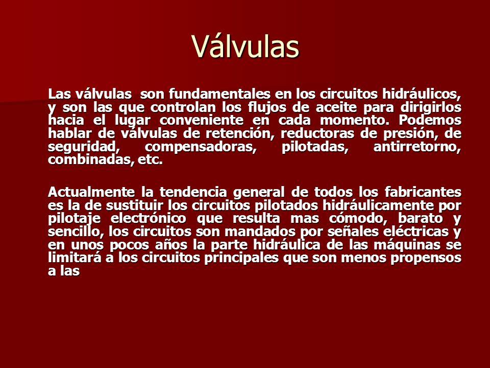 Válvulas Las válvulas son fundamentales en los circuitos hidráulicos, y son las que controlan los flujos de aceite para dirigirlos hacia el lugar conv
