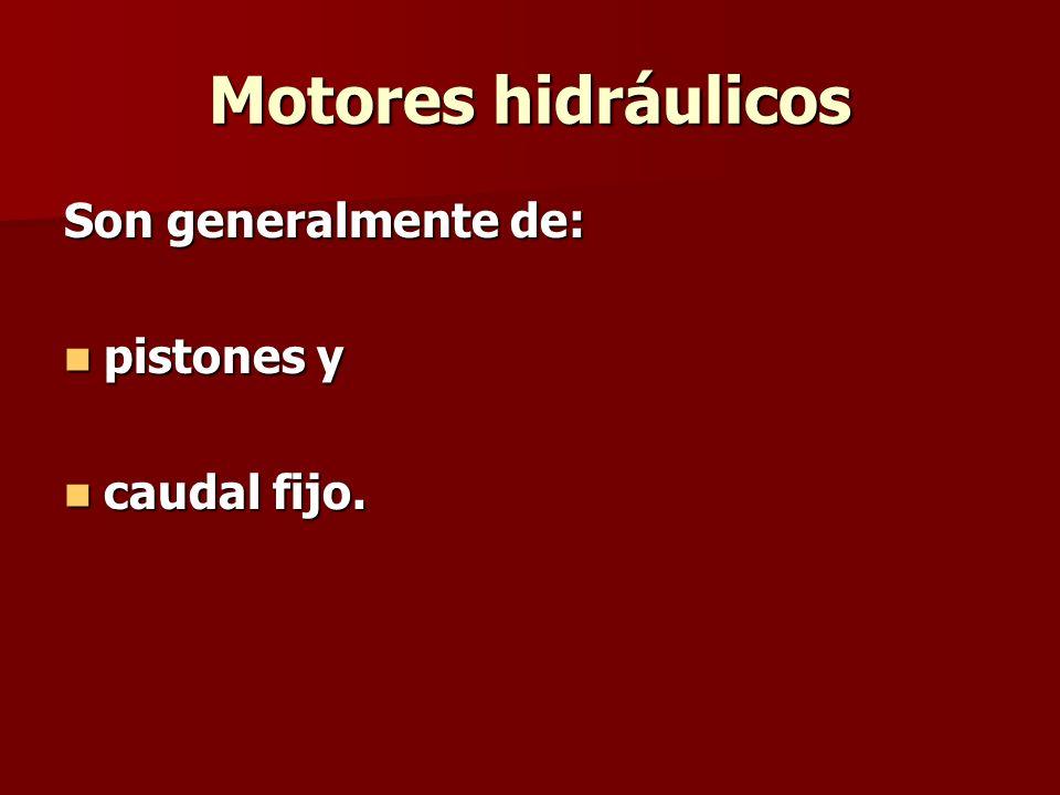 Motores hidráulicos Son generalmente de: pistones y pistones y caudal fijo. caudal fijo.