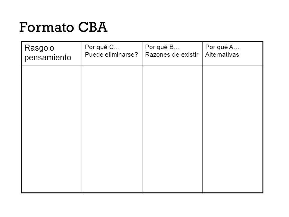Formato CBA Rasgo o pensamiento Por qué C… Puede eliminarse? Por qué B… Razones de existir Por qué A… Alternativas