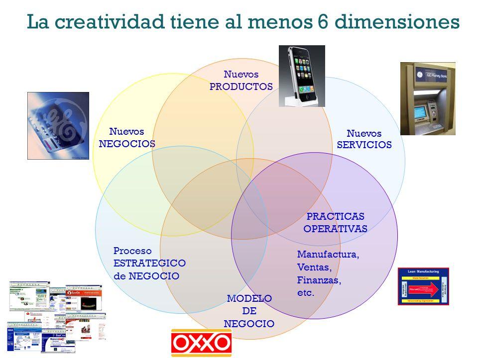 Nuevos NEGOCIOS Nuevos SERVICIOS Nuevos PRODUCTOS La creatividad tiene al menos 6 dimensiones MODELO DE NEGOCIO PRACTICAS OPERATIVAS Manufactura, Vent