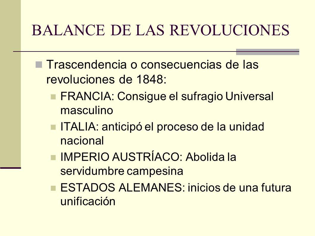 BALANCE DE LAS REVOLUCIONES Trascendencia o consecuencias de las revoluciones de 1848: FRANCIA: Consigue el sufragio Universal masculino ITALIA: anticipó el proceso de la unidad nacional IMPERIO AUSTRÍACO: Abolida la servidumbre campesina ESTADOS ALEMANES: inicios de una futura unificación