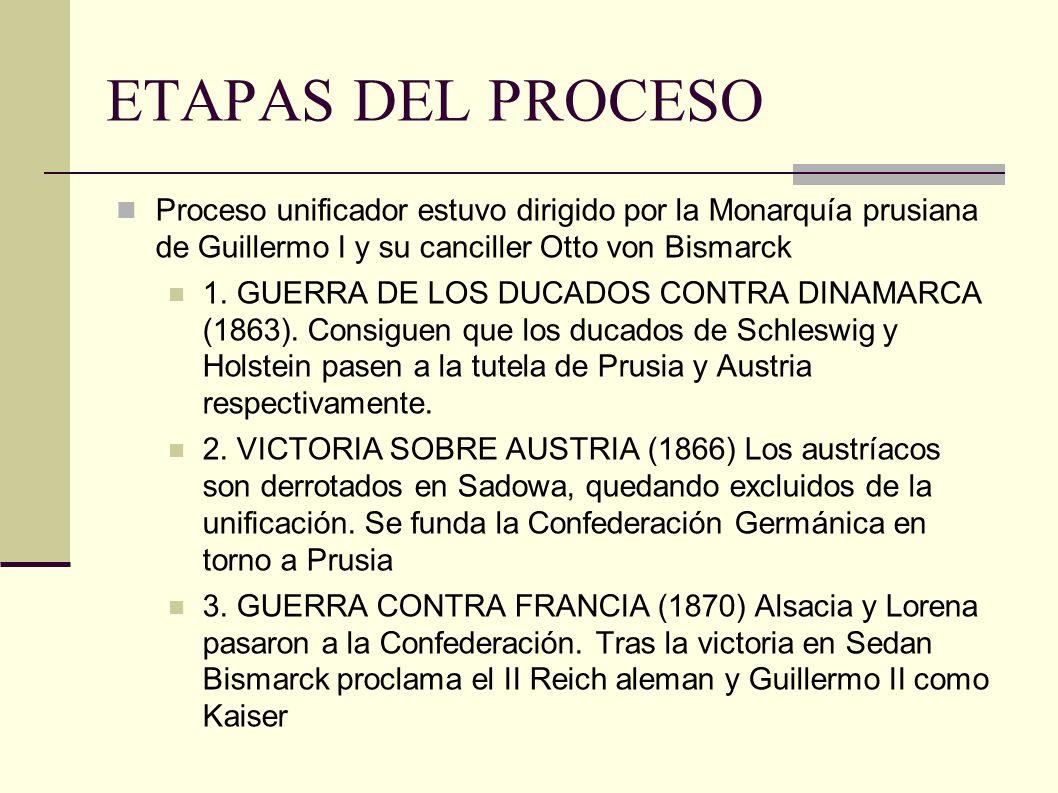 ETAPAS DEL PROCESO Proceso unificador estuvo dirigido por la Monarquía prusiana de Guillermo I y su canciller Otto von Bismarck 1.