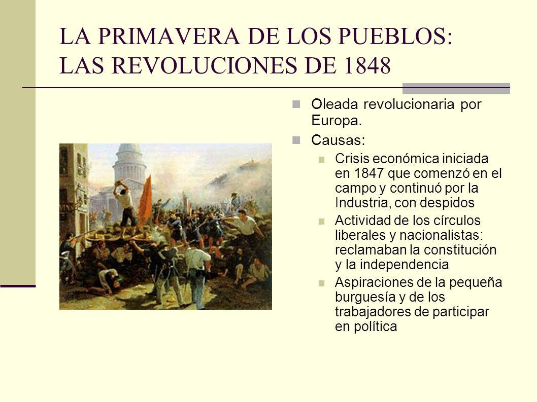 LA PRIMAVERA DE LOS PUEBLOS: LAS REVOLUCIONES DE 1848 Oleada revolucionaria por Europa.