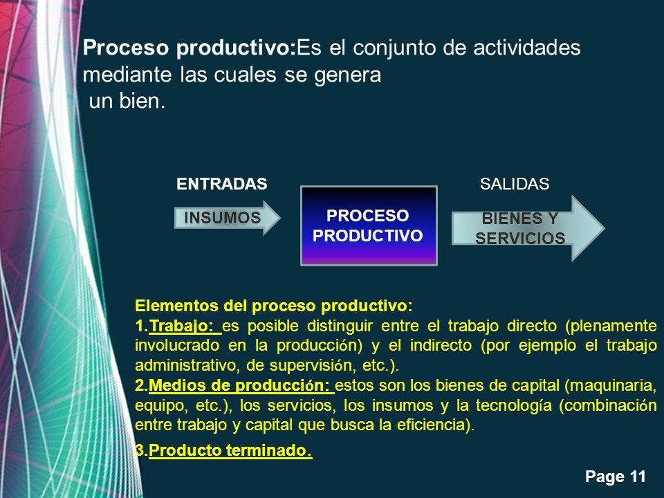 Free Powerpoint Templates Page 11 Proceso productivo:Es el conjunto de actividades mediante las cuales se genera un bien. Elementos del proceso produc