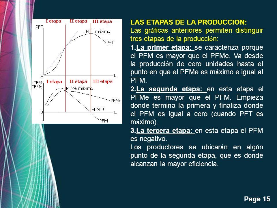 Free Powerpoint Templates Page 15 LAS ETAPAS DE LA PRODUCCION: Las gr á ficas anteriores permiten distinguir tres etapas de la producci ó n: 1.La prim