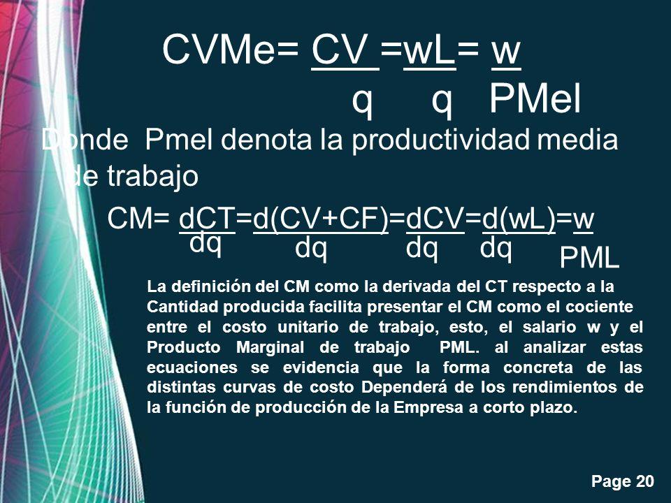 Free Powerpoint Templates Page 20 CVMe= CV =wL= w q q PMel Donde Pmel denota la productividad media de trabajo CM= dCT=d(CV+CF)=dCV=d(wL)=w dq PML La
