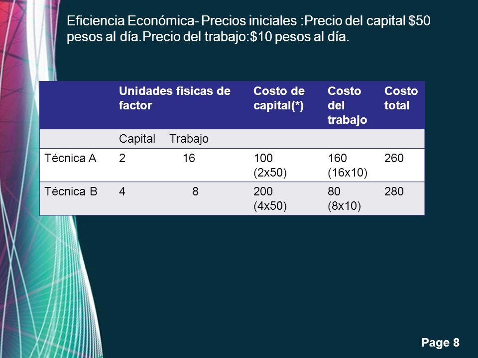 Free Powerpoint Templates Page 8 Unidades fisicas de factor Costo de capital(*) Costo del trabajo Costo total Capital Trabajo Técnica A2 16100 (2x50)