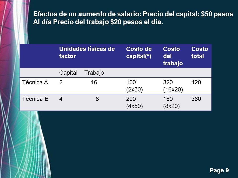 Free Powerpoint Templates Page 9 Efectos de un aumento de salario: Precio del capital: $50 pesos Al día Precio del trabajo $20 pesos el día. Unidades
