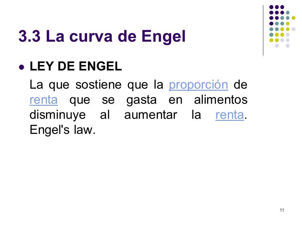 3.3 La curva de Engel LEY DE ENGEL La que sostiene que la proporción de renta que se gasta en alimentos disminuye al aumentar la renta. Engel's law.pr